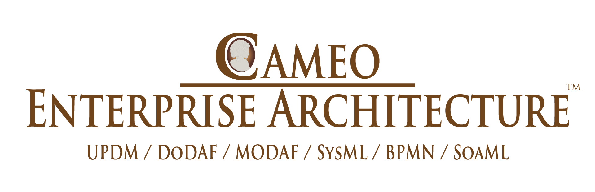 Essential Mbse Sysml Applied Cameo Edition